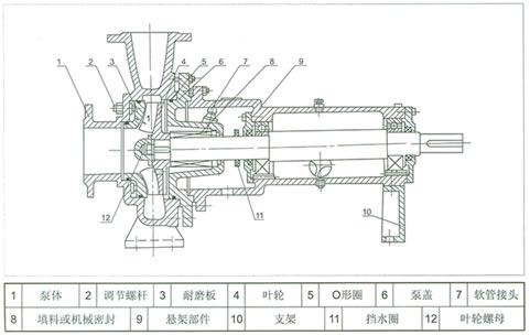 无堵塞纸浆泵 结构图